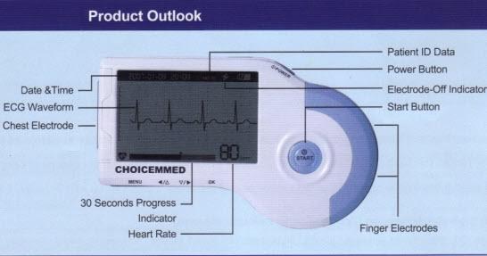 Máy điện tim xách tay sử dụng tại gia đình
